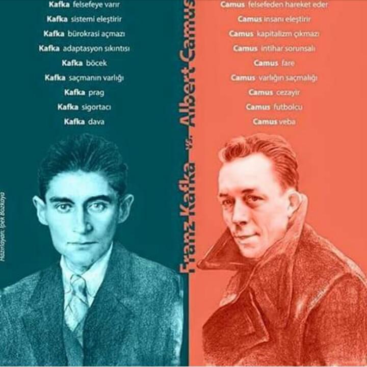 kafka vs camus in albert camus the priest Introducción el siguiente estudio comparativo comprende el análisis del estilo de franz kafka y albert camus en sus obras la metamorfosis (1915) y el.